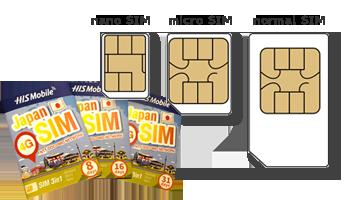 Unlimited Pocket WiFi Router Rental & SIM in Japan! TOKYO