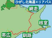 ひがし北海道エリアパス