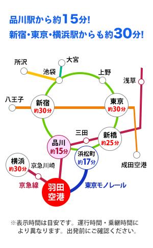 羽田空港までの電車アクセスマップ(イメージ)